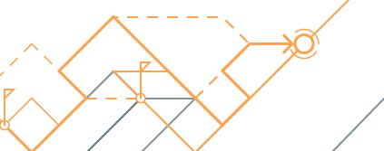 L'effet d'Agile sur les équipes marketing (Infographie)
