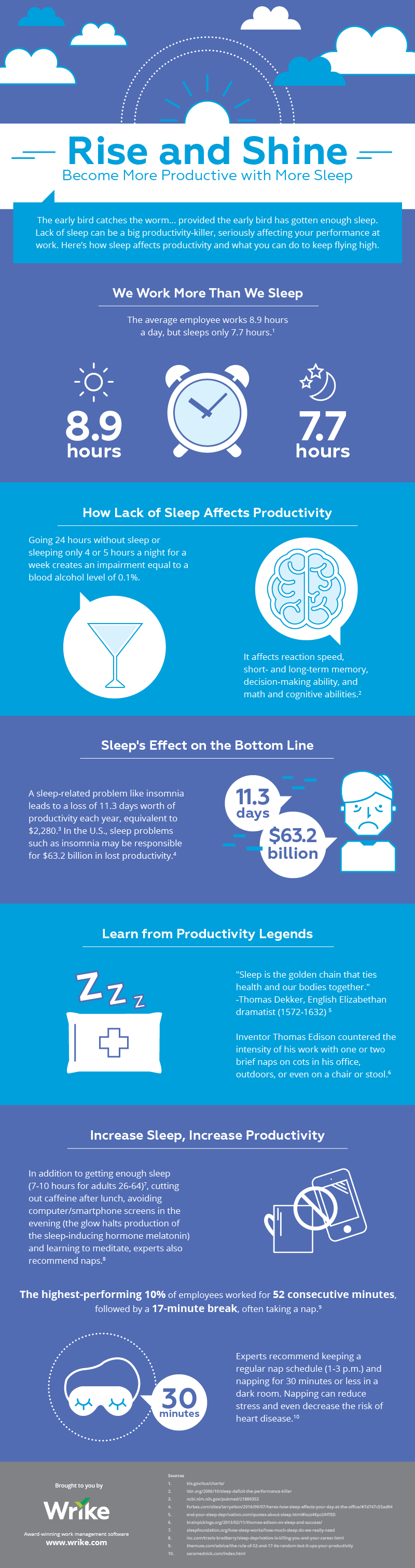 The Simplest Productivity Tip: Get More Sleep Infographic