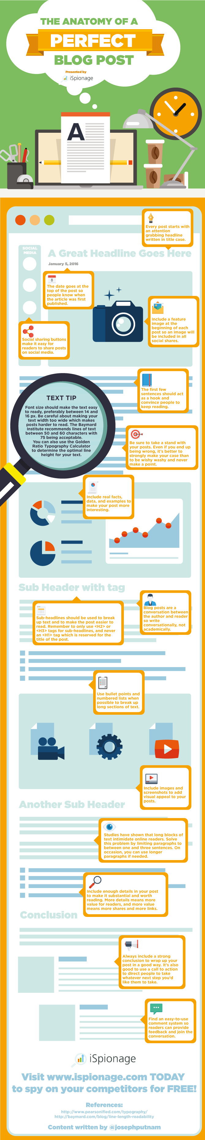 Anatomy of the Perfect Blog Post (Infographic)