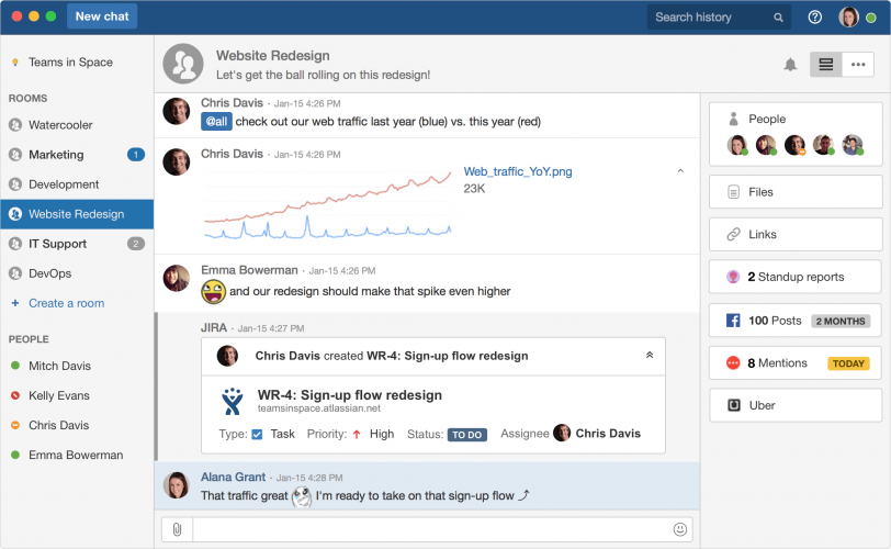 HipChat - Top Business Team Collaboration Tools