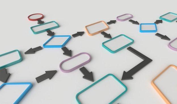 Cómo definir procesos para el equipo (y finalmente sacar el trabajo adelante)
