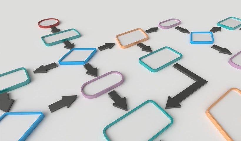 Как настроить рабочие процессы и добиться желаемого результата