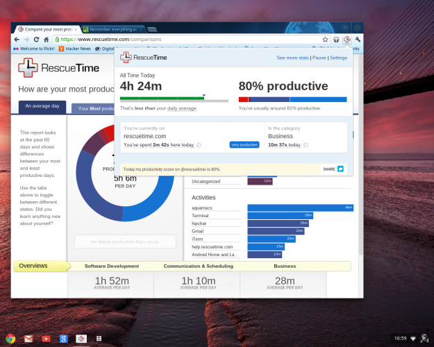 RescueTime - 51 Chrome Browser Extensions to Amplify Your Productivity