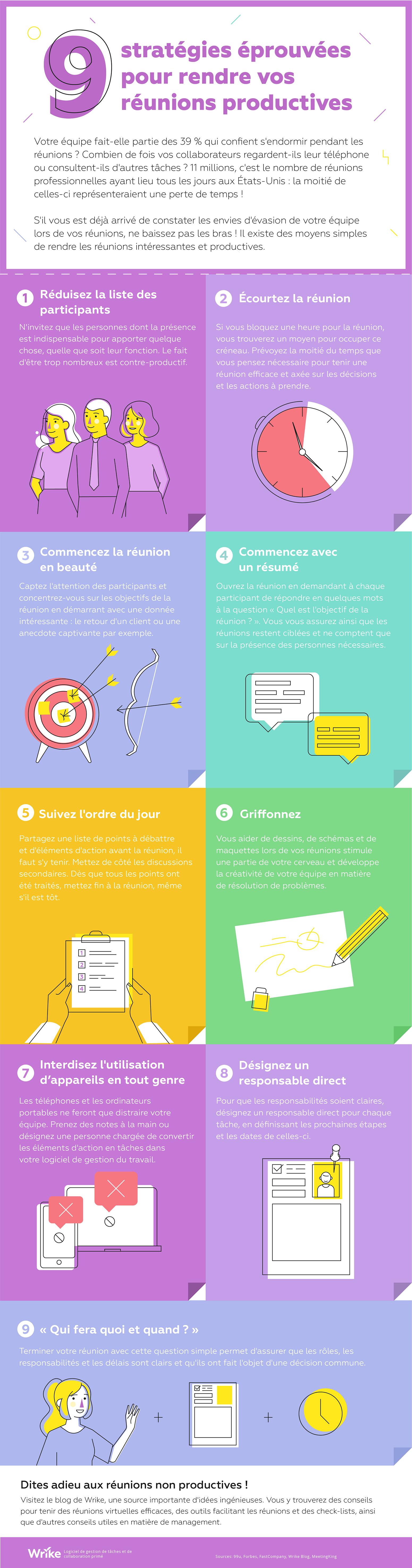 9 stratégies éprouvées pour rendre vos réunions productives (infographie)