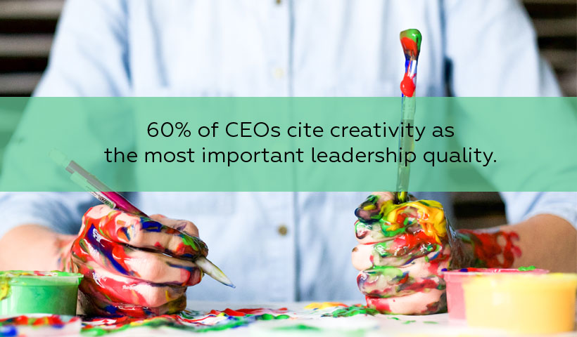 CEOs cite creativity as most important leadership quality