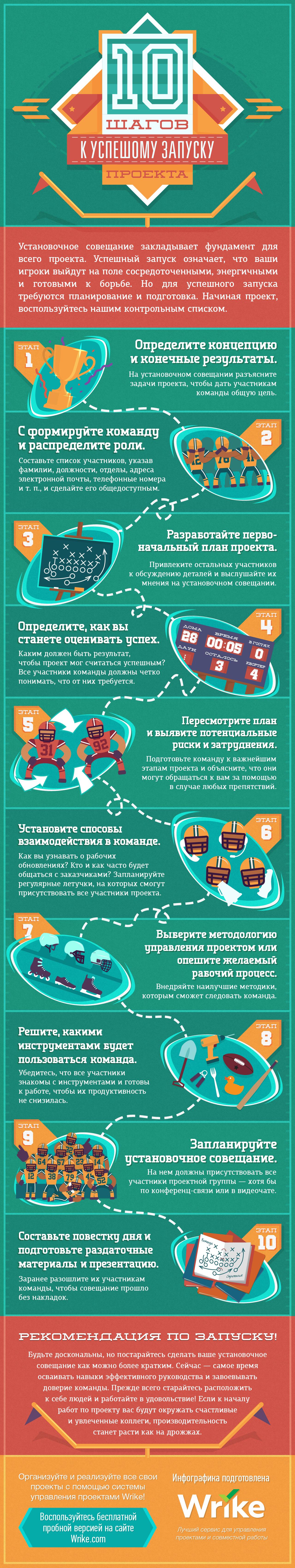 10 этапов подготовки убойного организационного совещания: шпаргалка для менеджера проектов (инфографика)
