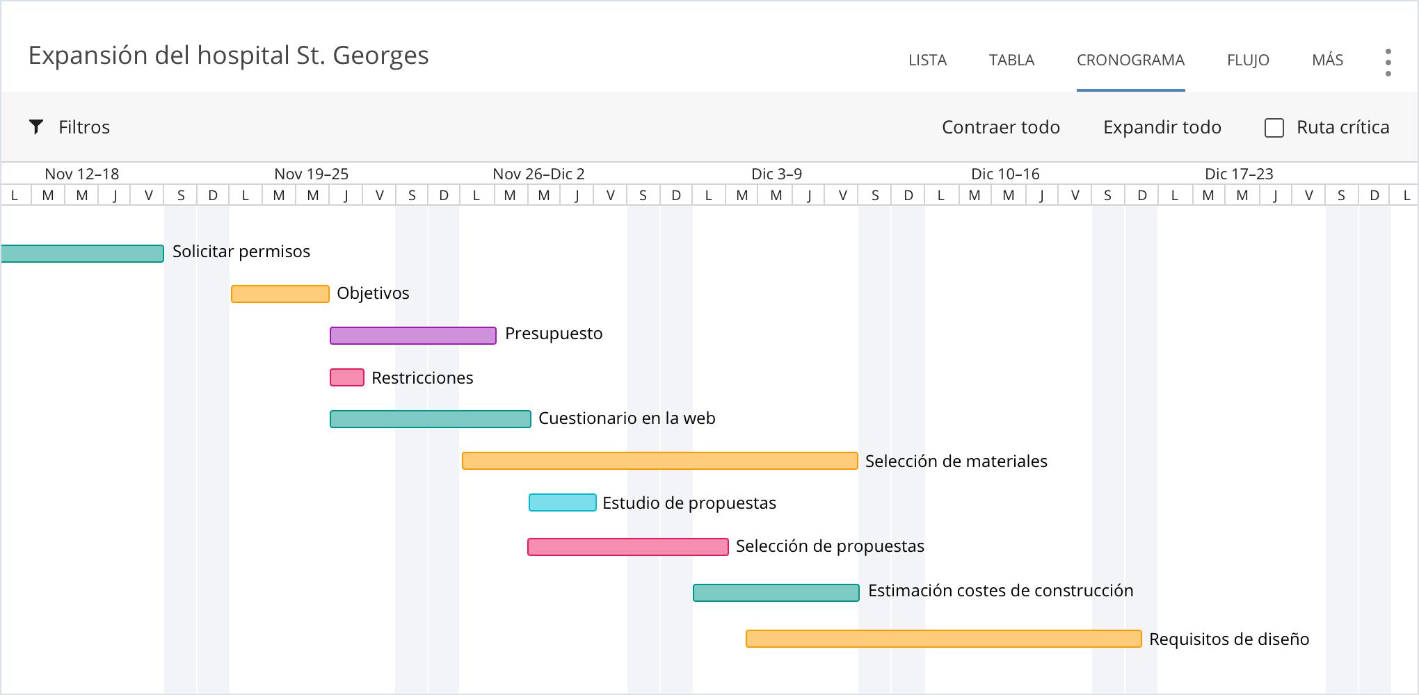 Puedes crear una plantilla de diagrama de Gantt en Excel?