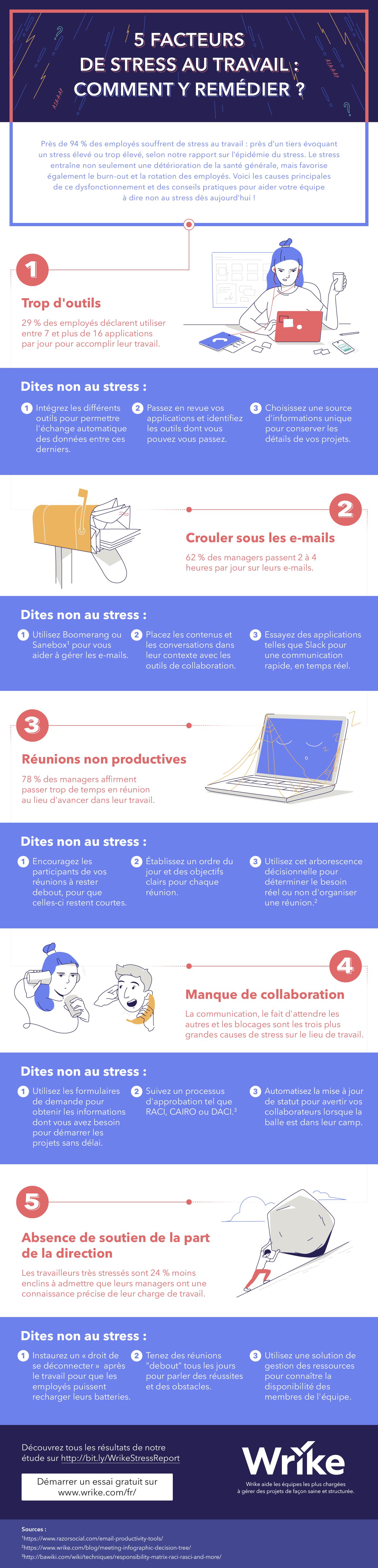 stress-au-travail-pourquoi-le-ressentez-vous-comment-y-remedier