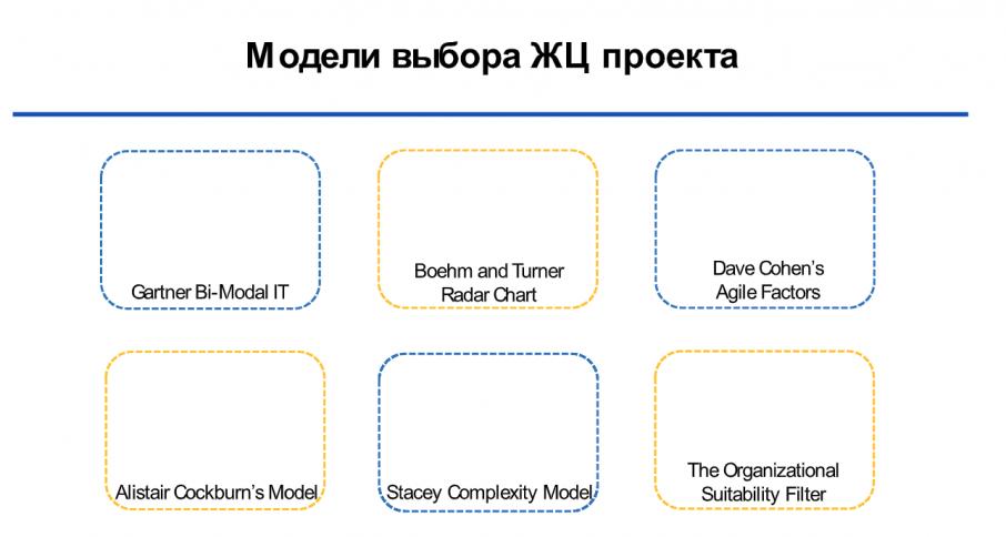 Жизненный цикл проекта_4
