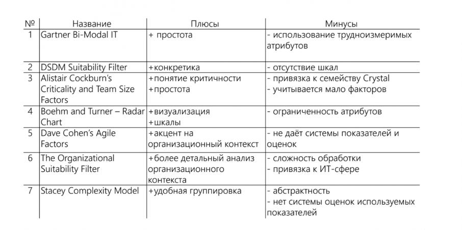 Жизненный цикл проекта_5
