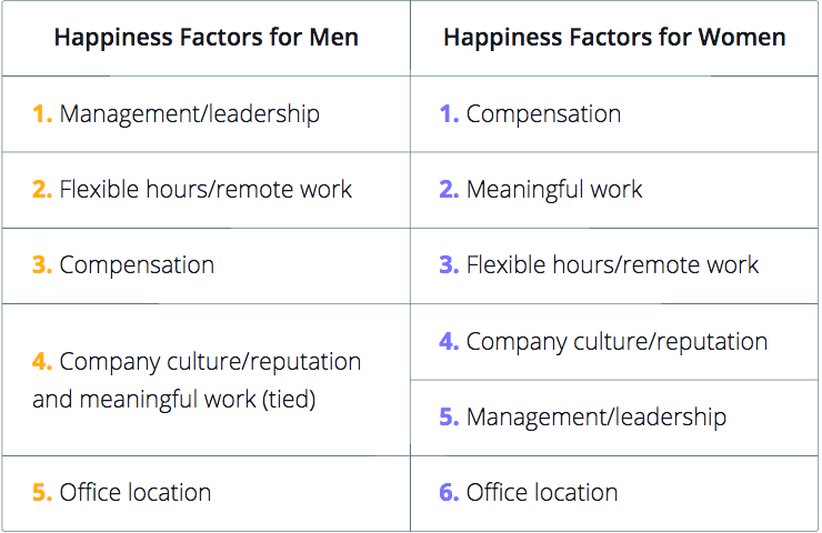Pitfall_Perks_Employee_Happiness_Survey_4