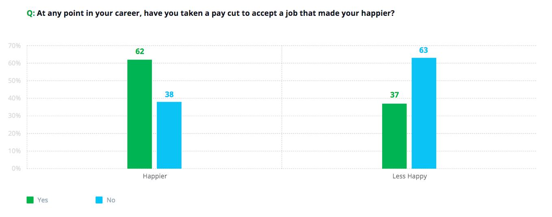 Pitfall_Perks_Employee_Happiness_Survey_6