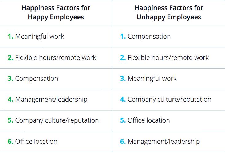 Pitfall_Perks_Employee_Happiness_Survey_7