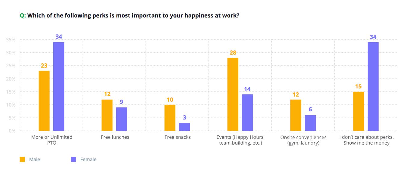 Pitfall_Perks_Employee_Happiness_Survey_8
