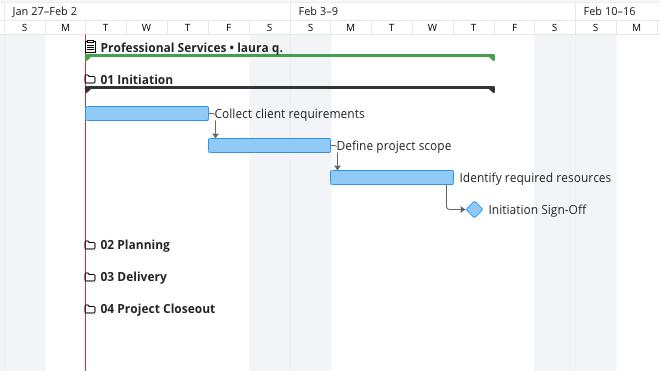 Project_Management_Gantt_Chart_Excel_4
