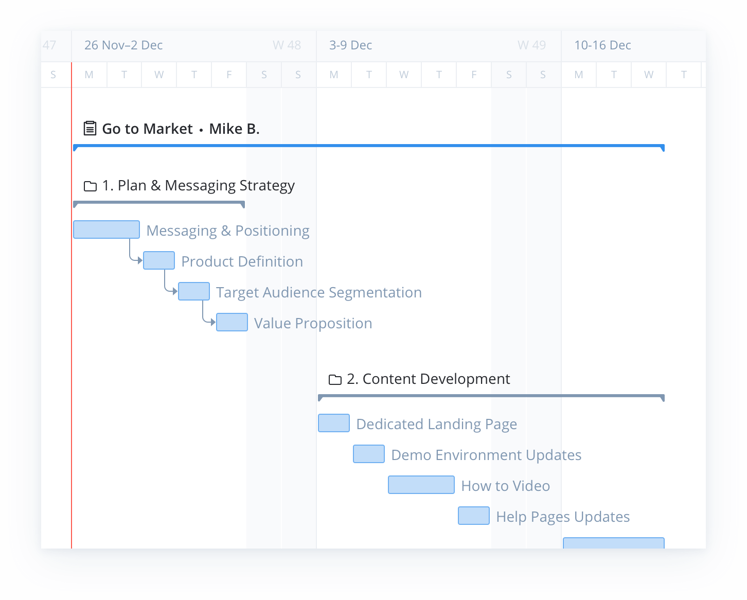 Say Goodbye to Gantt Charts in Excel With These Project