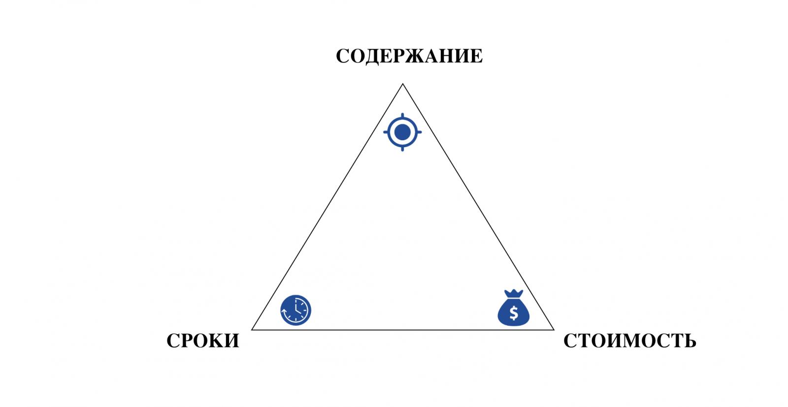 Управление_выгодами_2