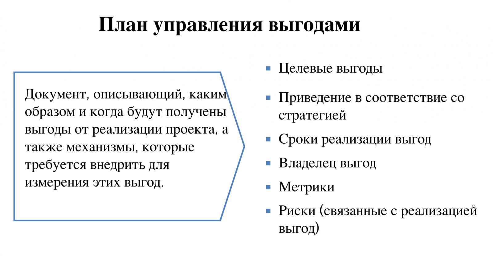 Управление_выгодами_4