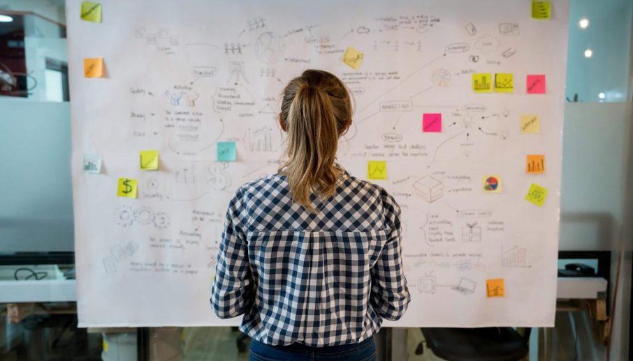 Wie Sie in 8 einfachen Schritten einen Projektplan erstellen können