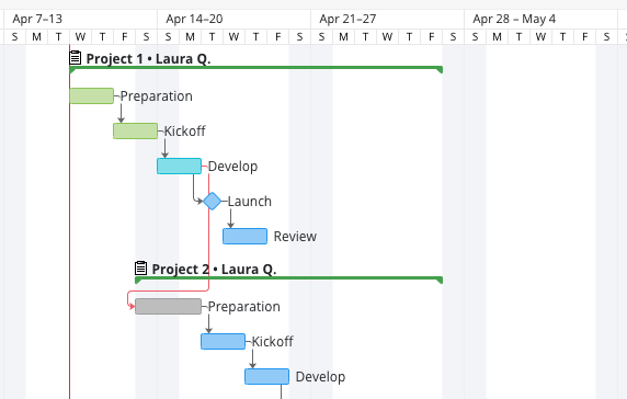 How to Use a Single Gantt Chart for Multiple Projects 4