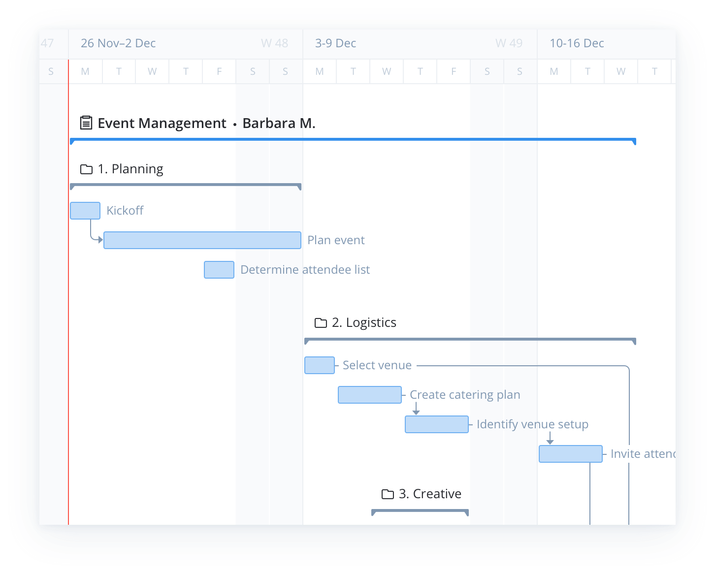 How to Use a Single Gantt Chart for Multiple Projects 5