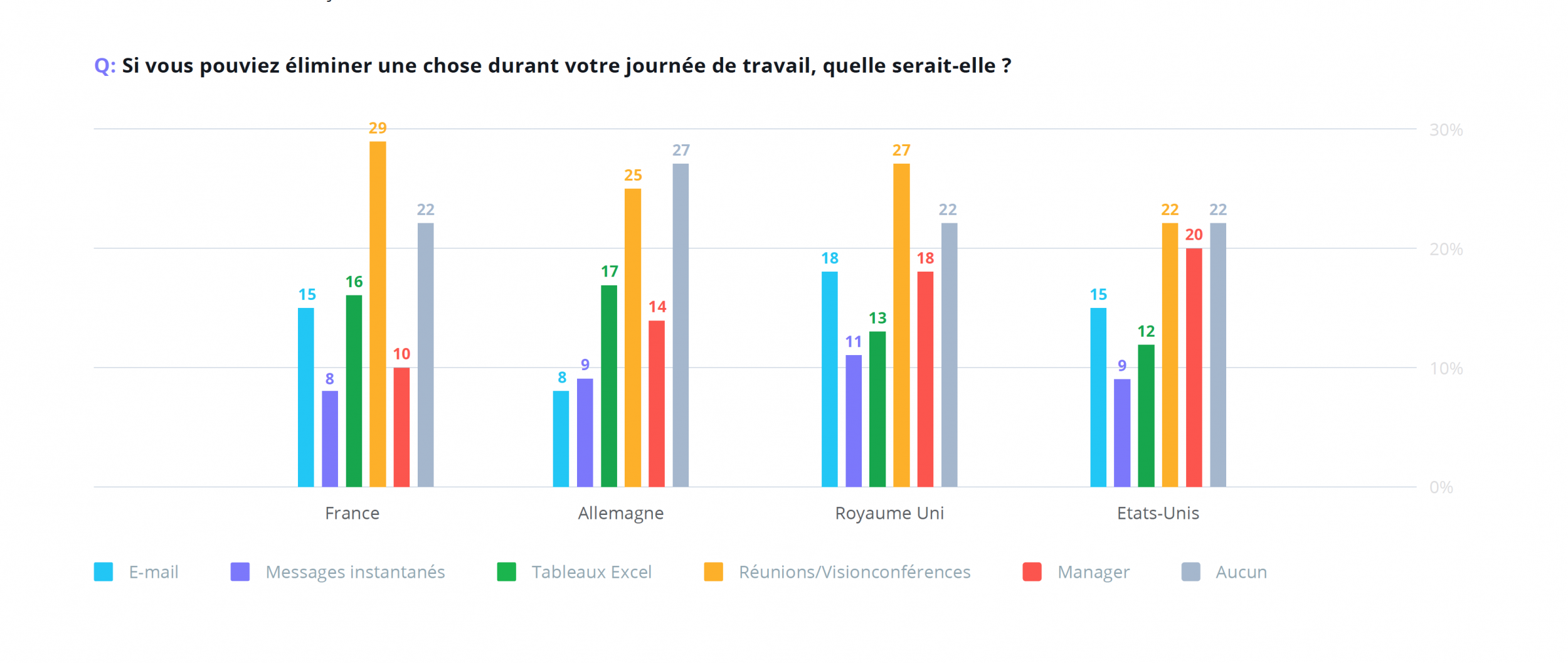 whi-2018-salaries-francais-champions-travail-collaboratif