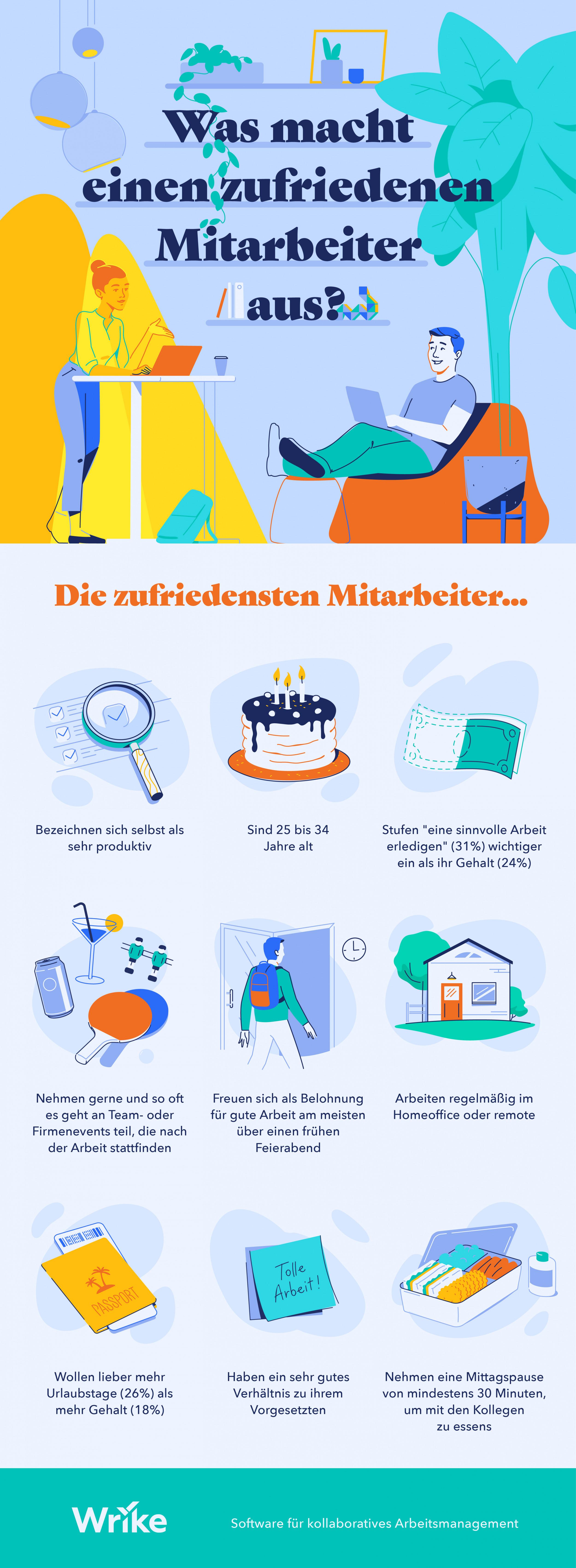 Was macht einen zufriedenen Mitarbeiter aus? (Infografik)<span data-mce-type=