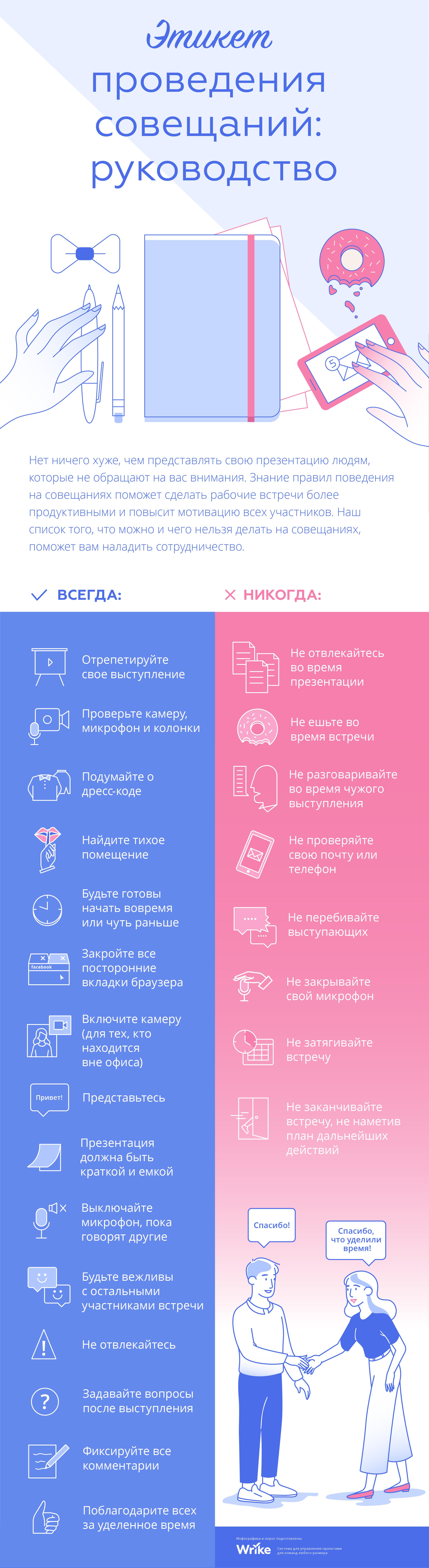 инфографика провести совещание