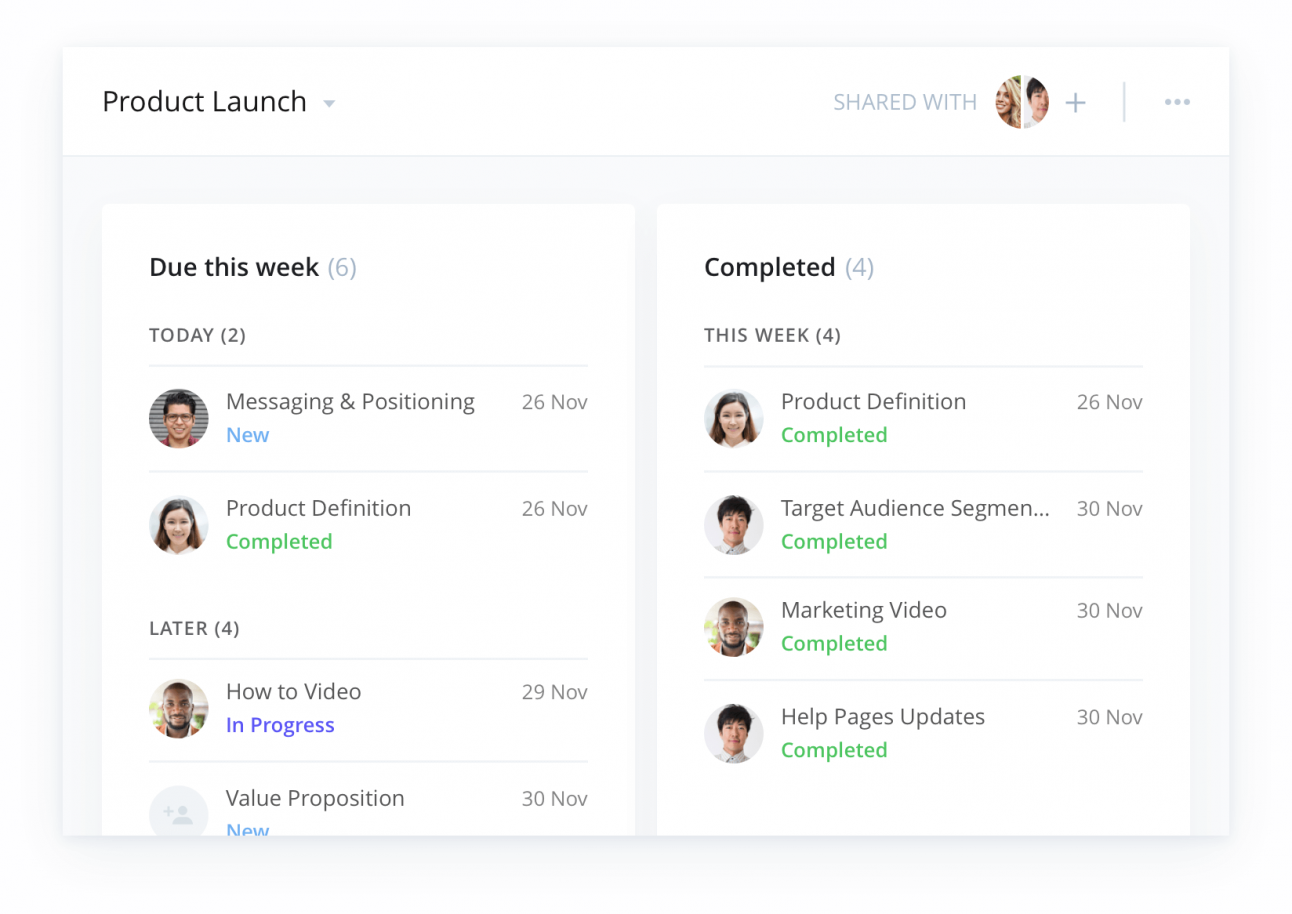 4 Things to Keep in Mind When Building a Product Launch Template 4