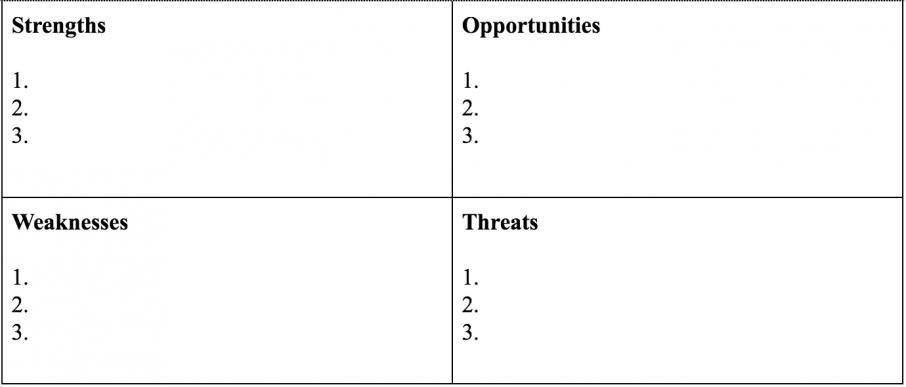 3 Ways Collaborative Work Management Fuels Enterprise Agility 3