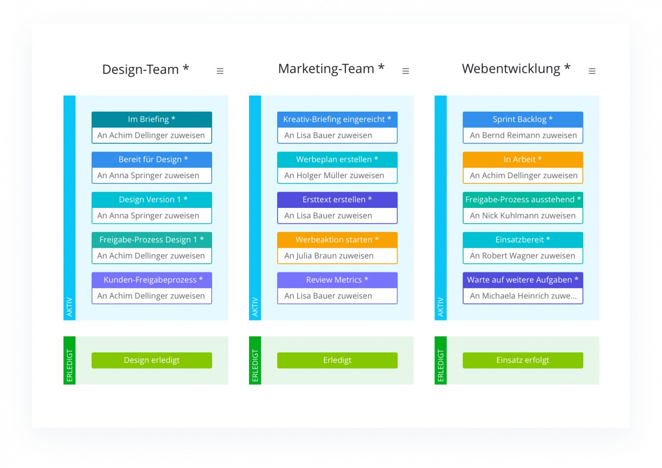 How-to-Use_Kanban-project_DE
