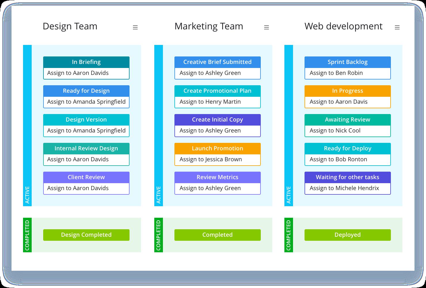 Wrike for Professional Services: mejora la entrega de proyectos y la satisfacción del cliente 8