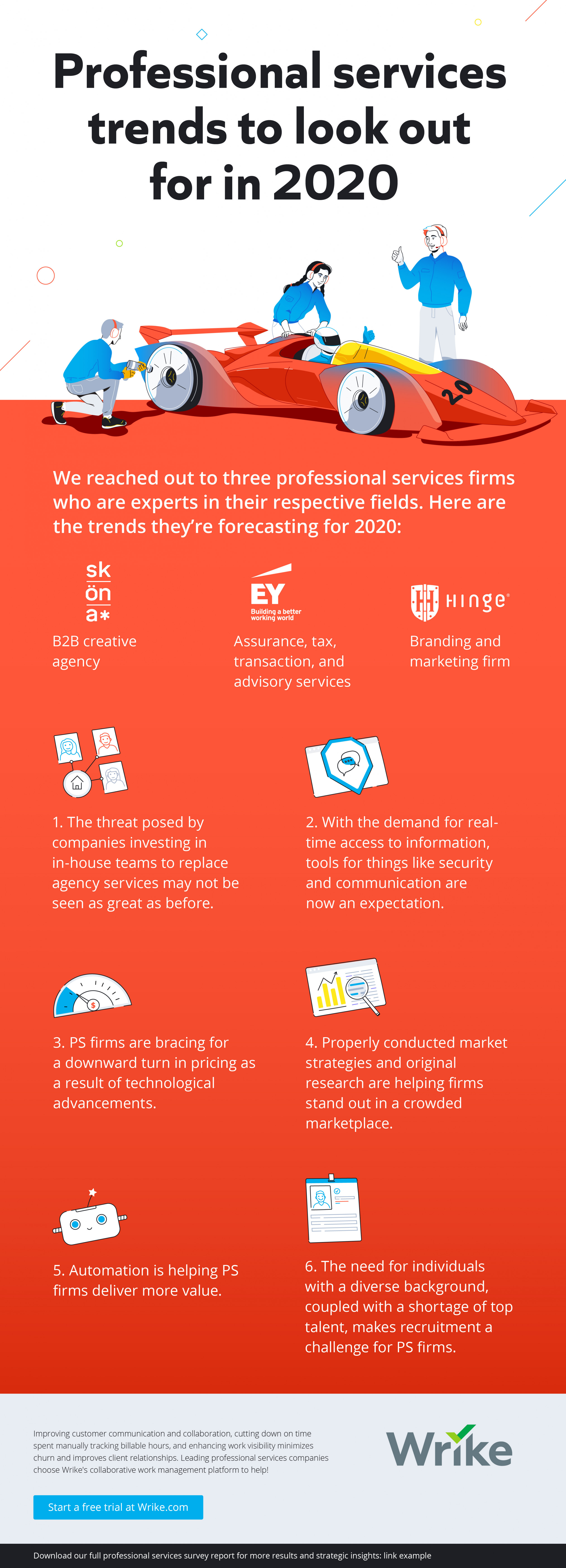 9 Professional Services Trends to Look Out For in 2020 (Infographic)