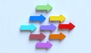 Управление изменениями в компании по оказанию услуг в 2020 году