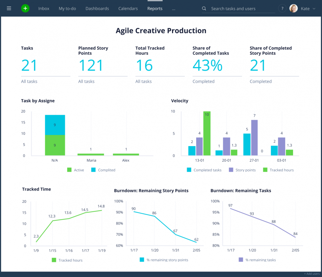 Wrike for Marketers Performance Empowers Remote Teams to Deliver It All, From Better Creative to Data-Driven Campaigns 3