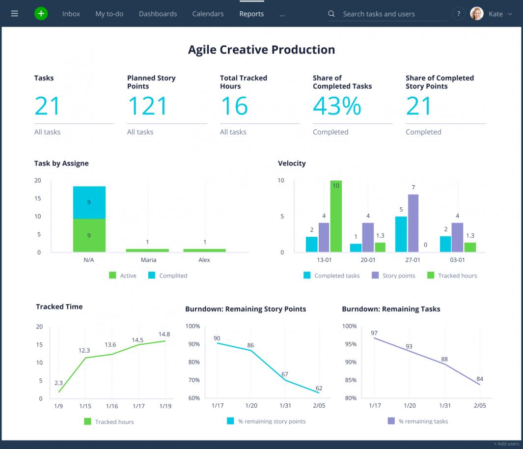 Wrike for Marketers Performance capacita a los equipos remotos para responder a todo tipo de retos, desde una mejor creatividad hasta campañas basadas en datos 3