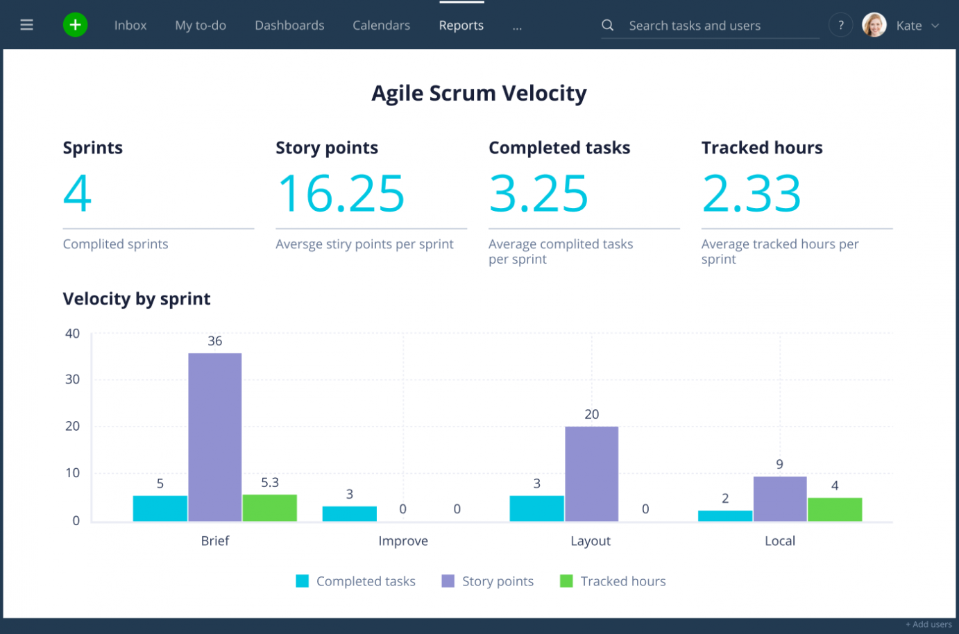 Wrike for Marketers Performance Empowers Remote Teams to Deliver It All, From Better Creative to Data-Driven Campaigns 4