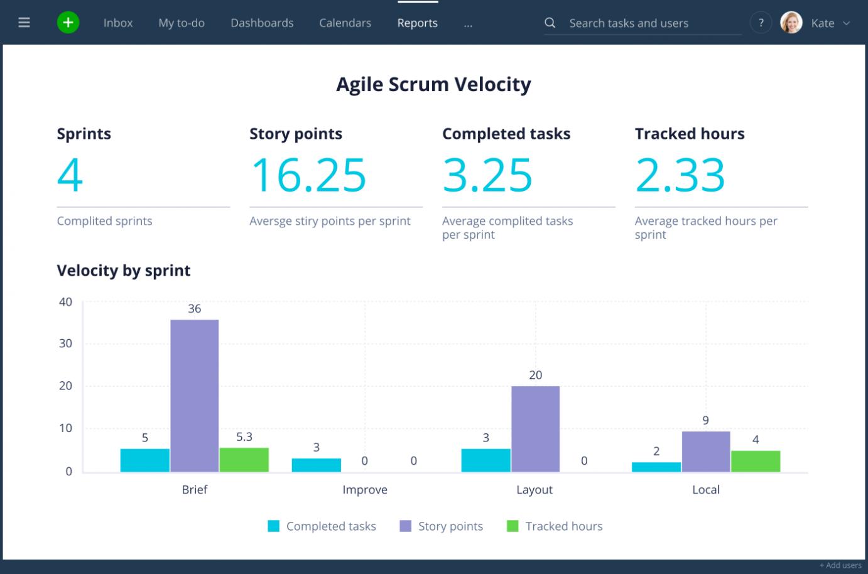Wrike for Marketers Performance capacita a los equipos remotos para responder a todo tipo de retos, desde una mejor creatividad hasta campañas basadas en datos 4