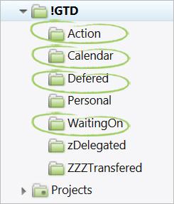GTD folders in Wrike