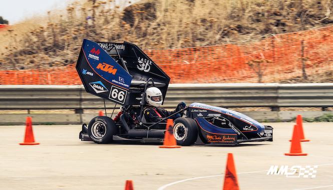 Monash Motorsport uses Wrike to win
