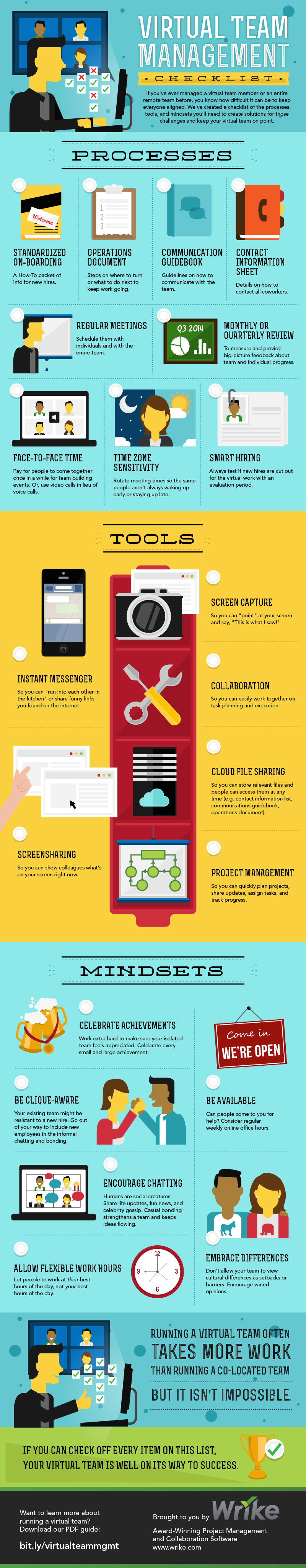 Go through our Virtual Team Management Checklist to see what your virtual team is missing! #infographic