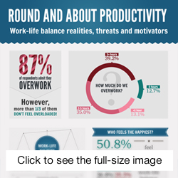 wrike overworking infographic