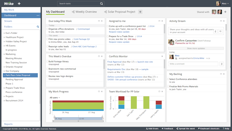 Create Multiple, Shareable Dashboards; Change the Way You View Work