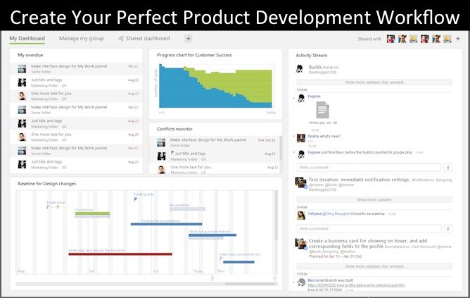 New Enterprise Features: Visualize, Customize Your Product Development Workflow