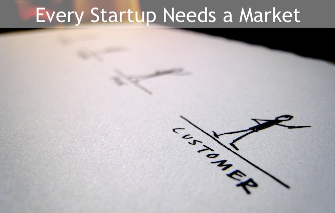 Every Startup Needs a Market: The Wrike Story