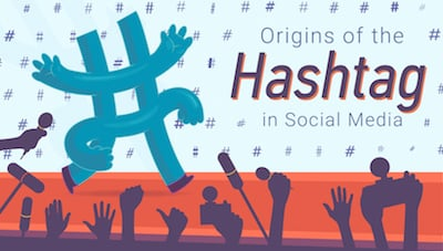 Origin of the #Hashtag in Social Media (Infographic)