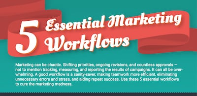 Why You Need a Marketing Workflow (Infographic)