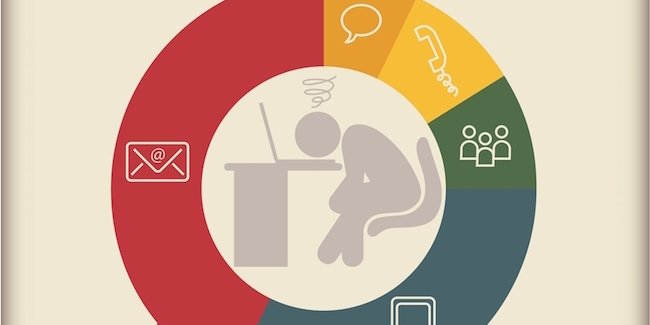 Why Work Emails Cause Anger & Confusion (Infographic)