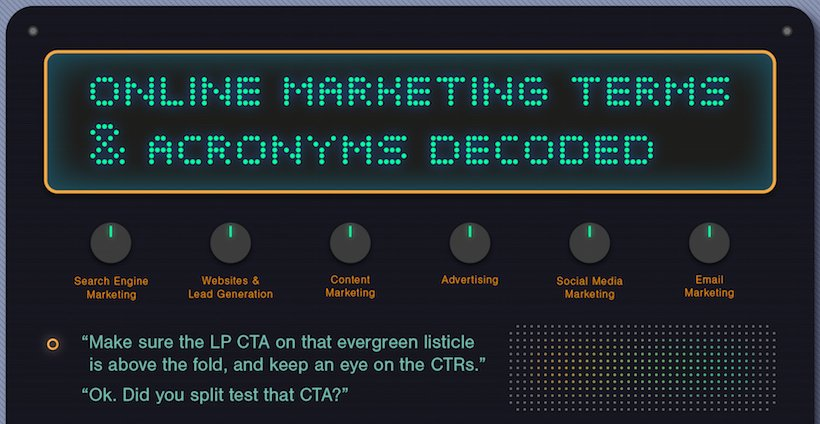 A-Z Glossary of Online Marketing Terms (Infographic)