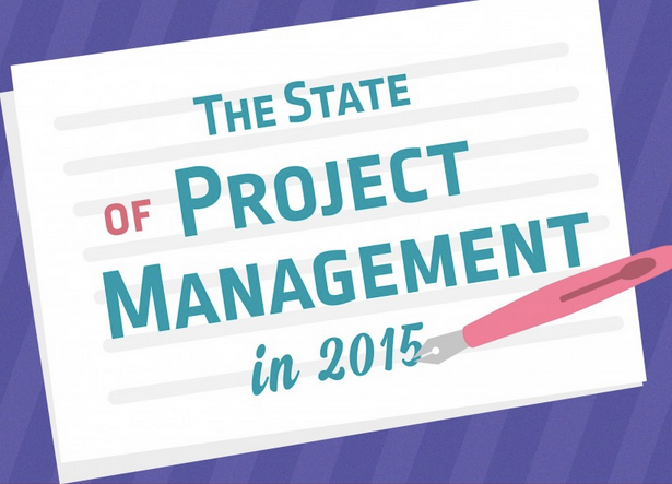 The State of Project Management in 2015 (Infographic)